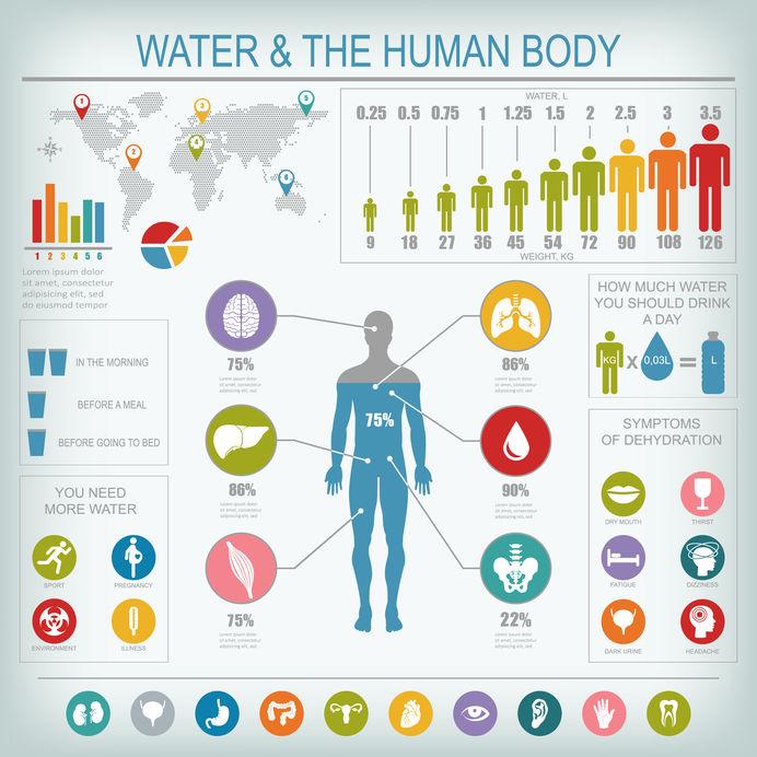 krop og velvære